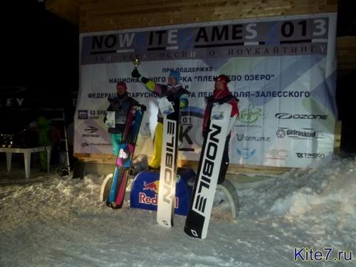 Выступление коломенских кайтеров на этапе кубка России