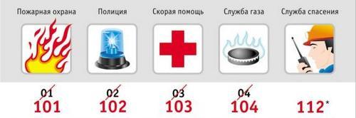 Новости Коломны   Круглосуточный бесплатный вызов скорой медицинской помощи Фото (Коломна)   meditsina v kolomne